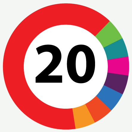 Keeping Cardiff Moving 20mph logo
